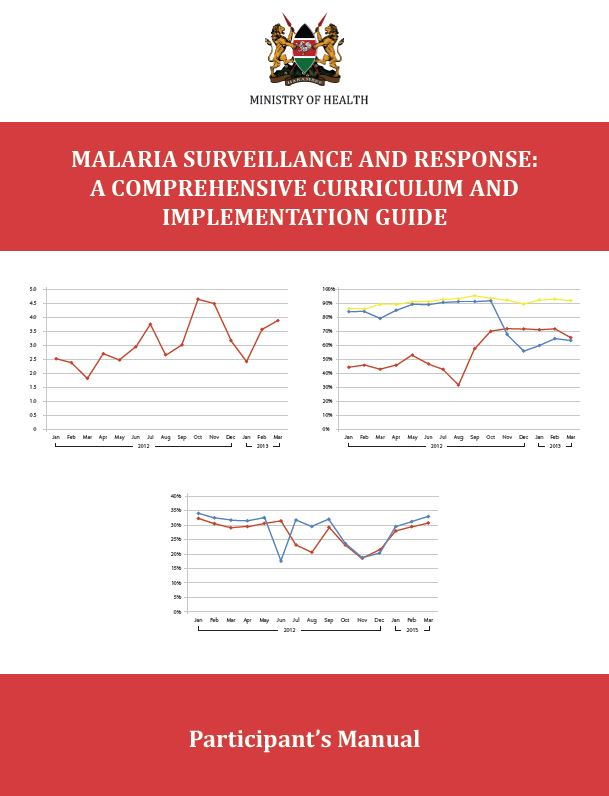 Malaria Surveillance and Response: A Comprehensive Curriculum and Implementation Guide  Participants Manual